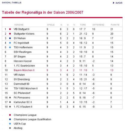 Die_Bayerntabelle1.jpg