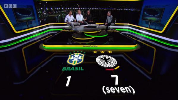Pressestimmen Zum Wm Halbfinale Zwischen Brasilien Und